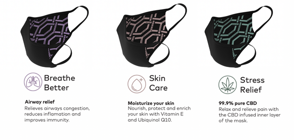 The Original Anti-Viral Wise Mask and the Breathe Better, Skin Care and Stress Relief variants retail at £25 each